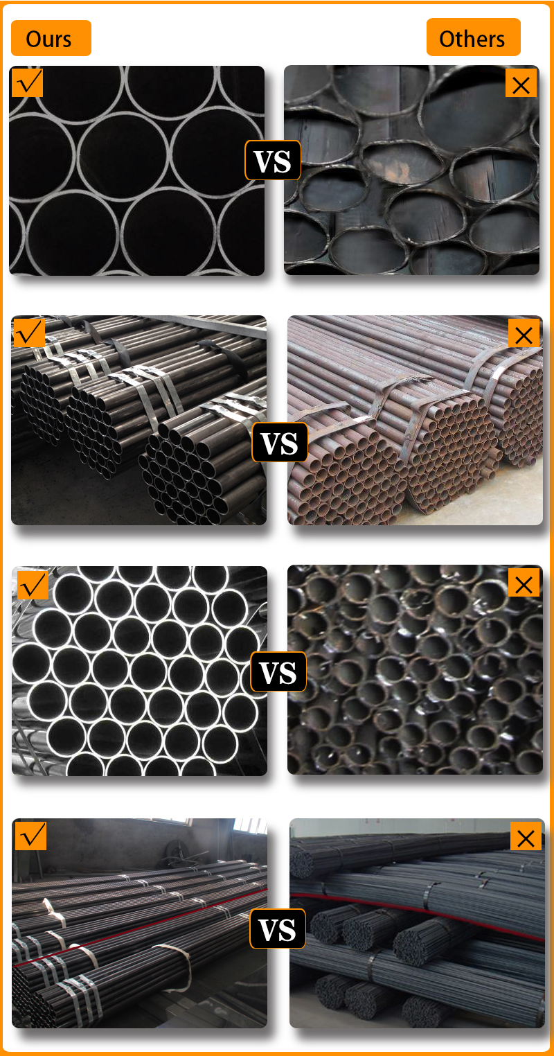 Hot Rolled Round Steel Pipe Comparison